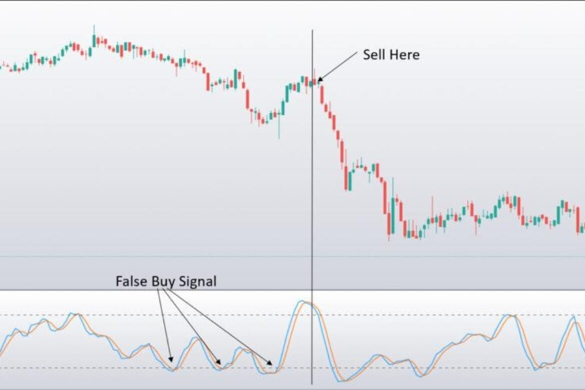 Stochastic Indicator3- Signal For All